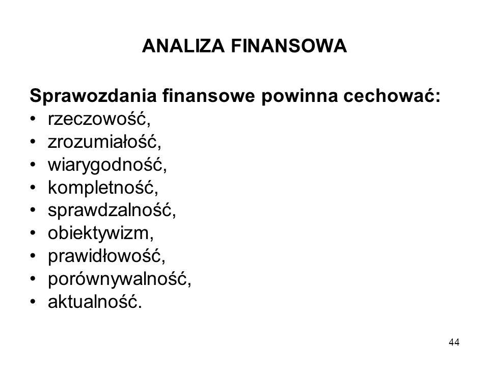 44 ANALIZA FINANSOWA Sprawozdania finansowe powinna cechować: rzeczowość, zrozumiałość, wiarygodność, kompletność, sprawdzalność, obiektywizm, prawidł