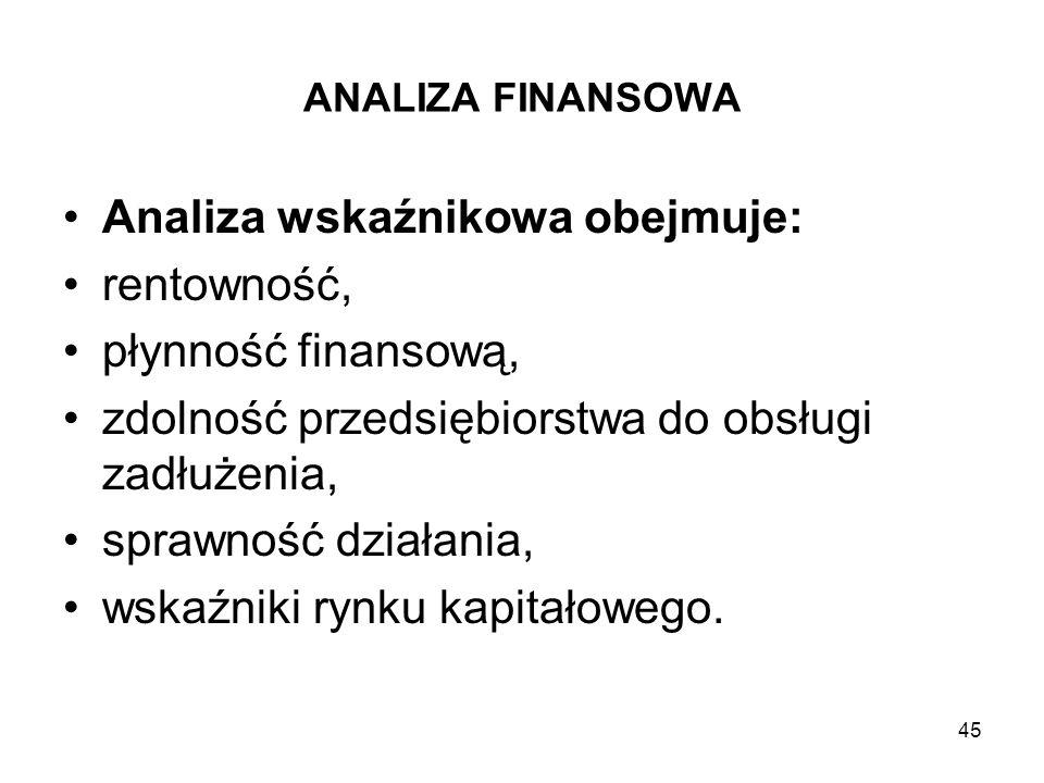 45 ANALIZA FINANSOWA Analiza wskaźnikowa obejmuje: rentowność, płynność finansową, zdolność przedsiębiorstwa do obsługi zadłużenia, sprawność działani