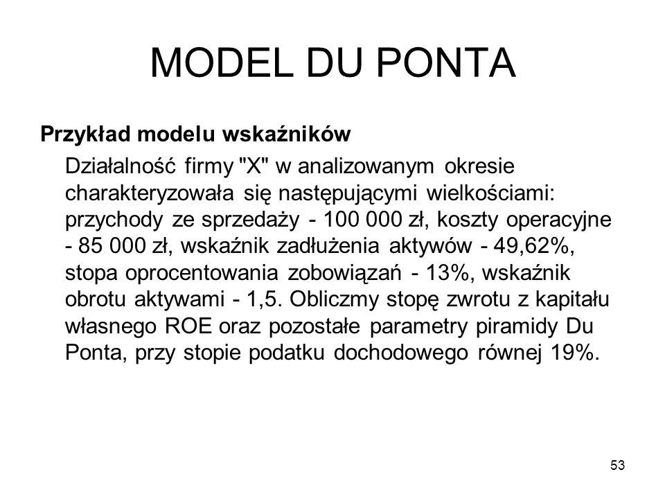 MODEL DU PONTA Przykład modelu wskaźników Działalność firmy