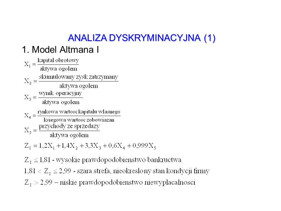 ANALIZA DYSKRYMINACYJNA (1) 1. Model Altmana I
