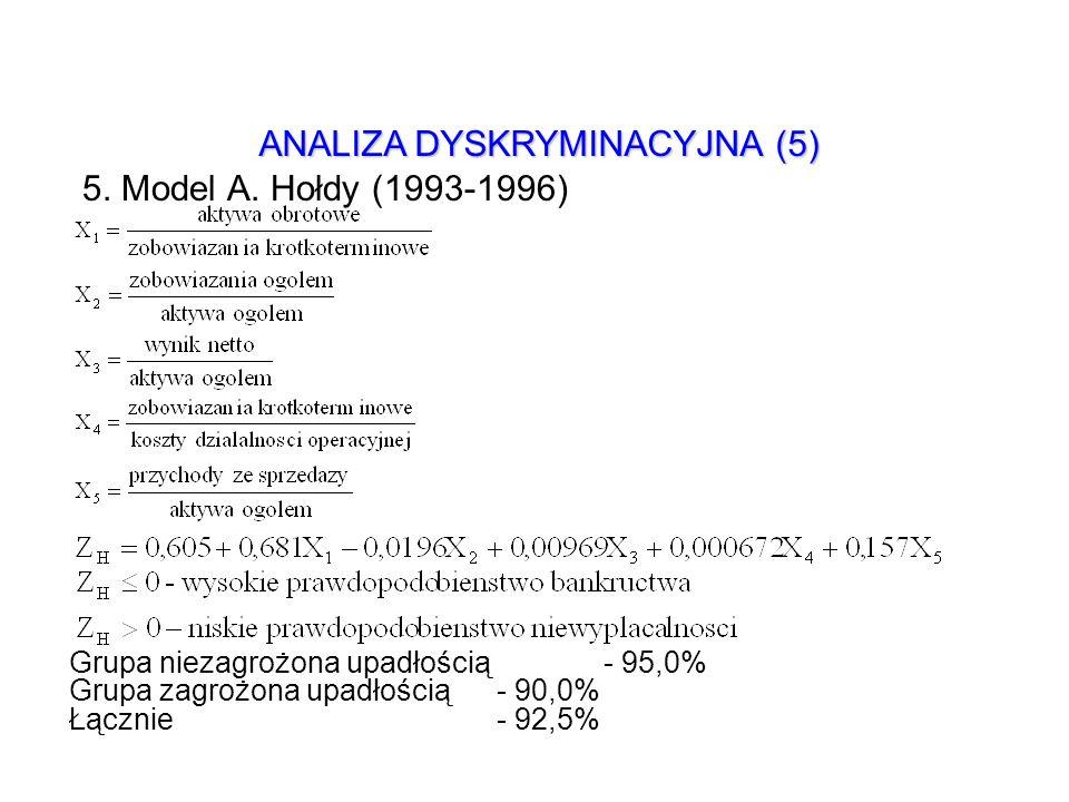 ANALIZA DYSKRYMINACYJNA (5) 5. Model A. Hołdy (1993-1996) Grupa niezagrożona upadłością - 95,0% Grupa zagrożona upadłością - 90,0% Łącznie - 92,5%