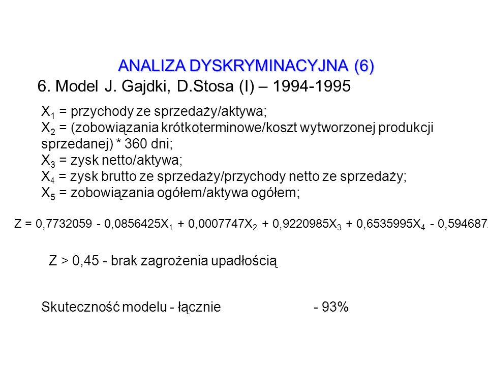 ANALIZA DYSKRYMINACYJNA (6) 6. Model J. Gajdki, D.Stosa (I) – 1994-1995 X 1 = przychody ze sprzedaży/aktywa; X 2 = (zobowiązania krótkoterminowe/koszt