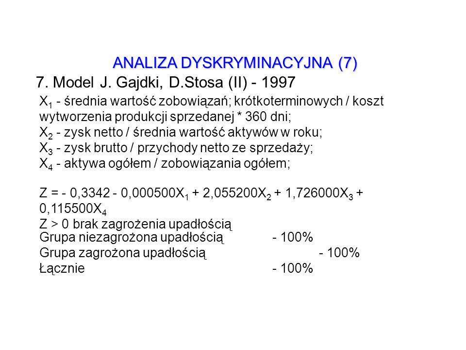 7. Model J. Gajdki, D.Stosa (II) - 1997 ANALIZA DYSKRYMINACYJNA (7) X 1 - średnia wartość zobowiązań; krótkoterminowych / koszt wytworzenia produkcji