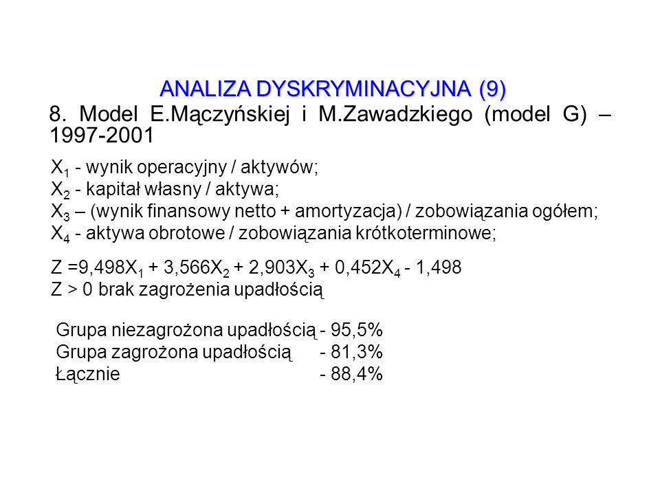 ANALIZA DYSKRYMINACYJNA (9) 8. Model E.Mączyńskiej i M.Zawadzkiego (model G) – 1997-2001 X 1 - wynik operacyjny / aktywów; X 2 - kapitał własny / akty