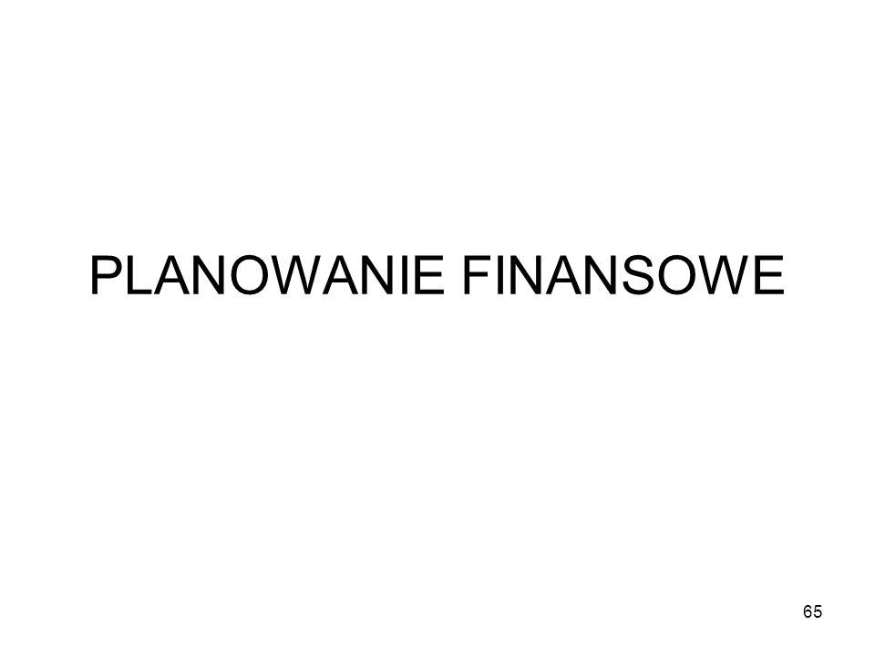 PLANOWANIE FINANSOWE 65