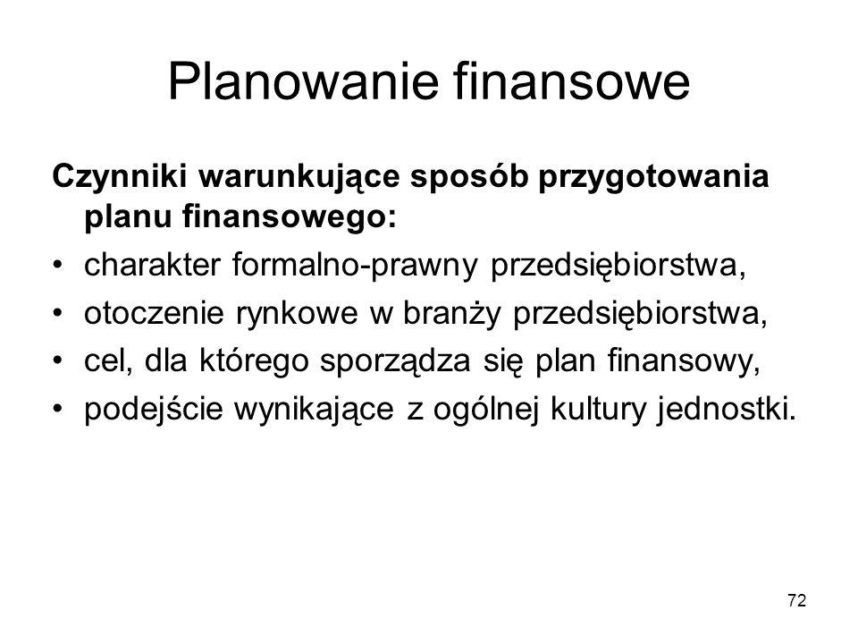72 Planowanie finansowe Czynniki warunkujące sposób przygotowania planu finansowego: charakter formalno-prawny przedsiębiorstwa, otoczenie rynkowe w b