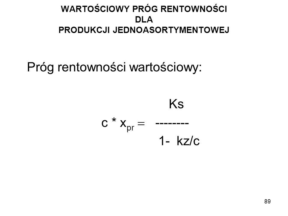 89 WARTOŚCIOWY PRÓG RENTOWNOŚCI DLA PRODUKCJI JEDNOASORTYMENTOWEJ Próg rentowności wartościowy: Ks c * x pr -------- 1- kz/c