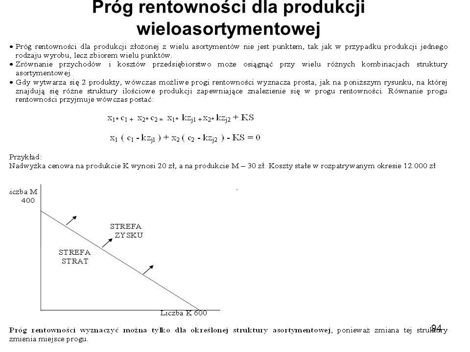 94 Próg rentowności dla produkcji wieloasortymentowej