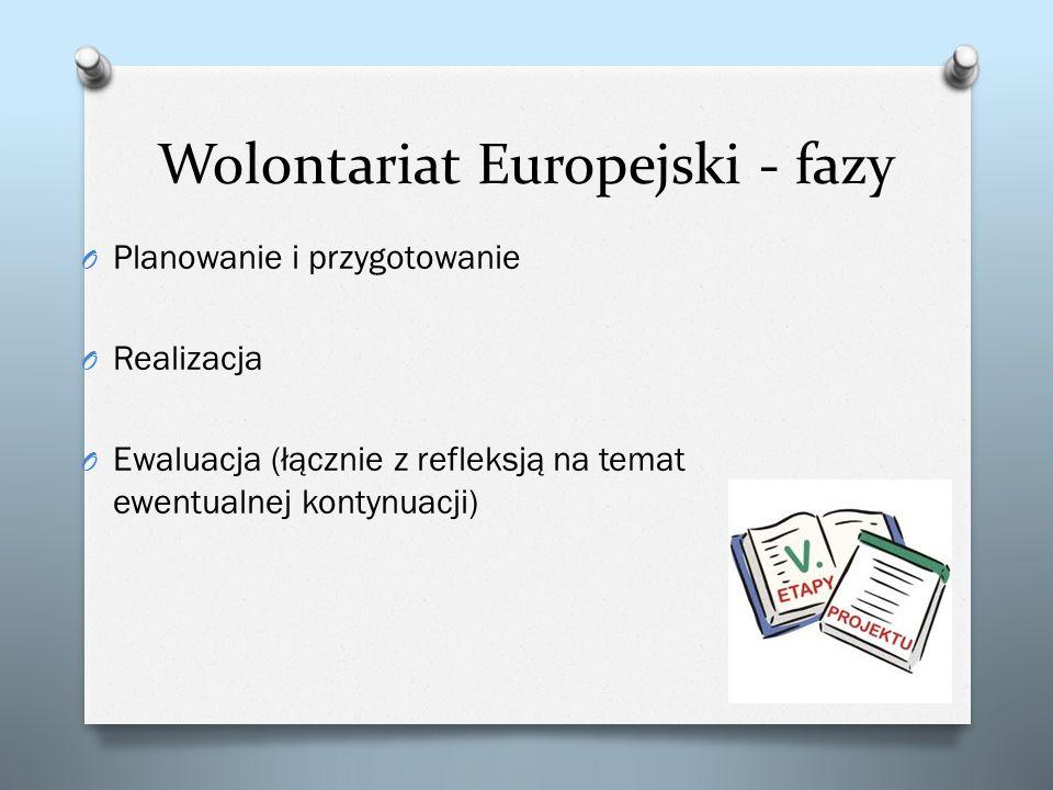 Wolontariat Europejski - fazy O Planowanie i przygotowanie O Realizacja O Ewaluacja (łącznie z refleksją na temat ewentualnej kontynuacji)
