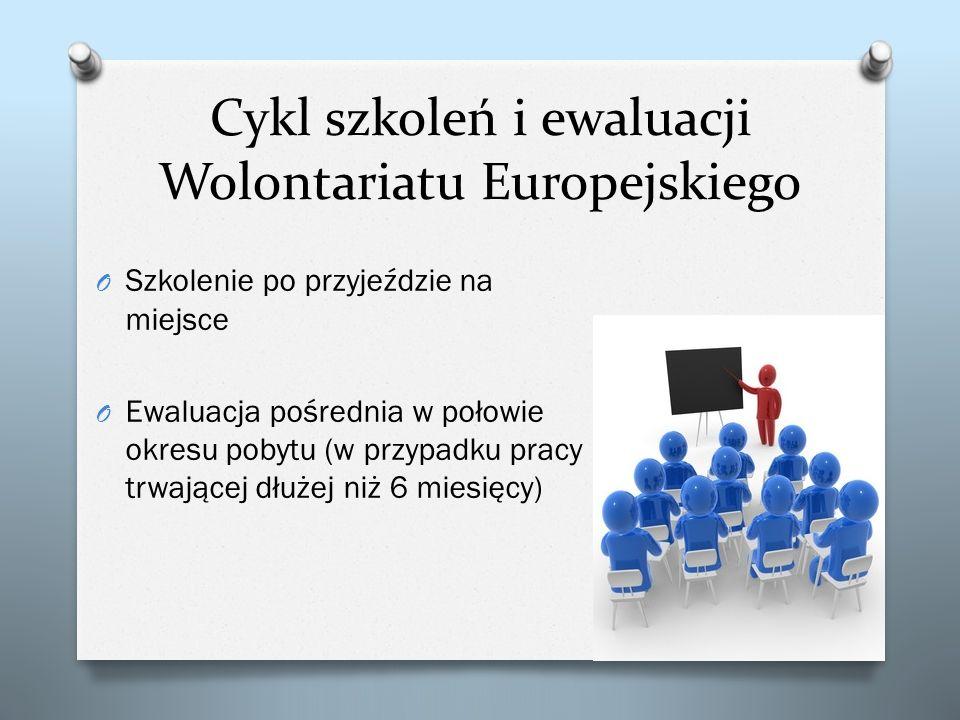 Cykl szkoleń i ewaluacji Wolontariatu Europejskiego O Szkolenie po przyjeździe na miejsce O Ewaluacja pośrednia w połowie okresu pobytu (w przypadku p