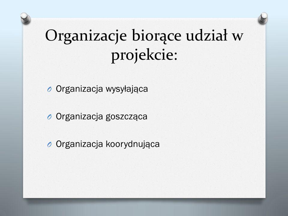 Organizacje biorące udział w projekcie: O Organizacja wysyłająca O Organizacja goszcząca O Organizacja koorydnująca