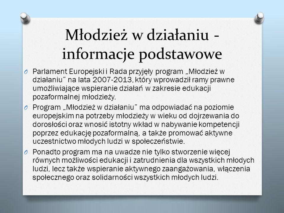 Młodzież w działaniu - informacje podstawowe O Parlament Europejski i Rada przyjęły program Młodzież w działaniu na lata 2007-2013, który wprowadził r