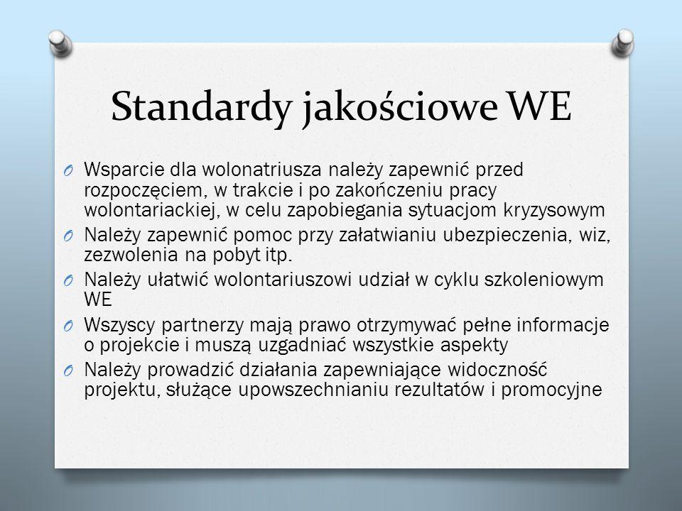 Standardy jakościowe WE O Wsparcie dla wolonatriusza należy zapewnić przed rozpoczęciem, w trakcie i po zakończeniu pracy wolontariackiej, w celu zapo