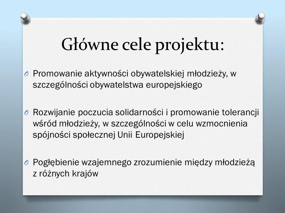 Główne cele projektu: O Promowanie aktywności obywatelskiej młodzieży, w szczególności obywatelstwa europejskiego O Rozwijanie poczucia solidarności i
