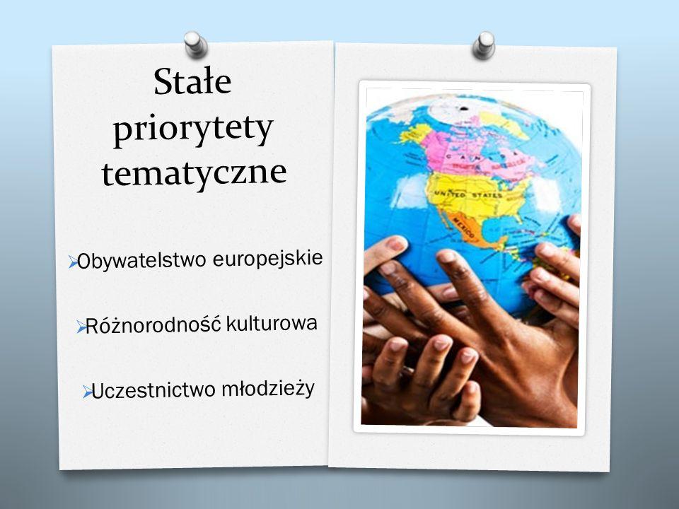 Stałe priorytety tematyczne Obywatelstwo europejskie Ró ż norodno ść kulturowa Uczestnictwo młodzie ż y