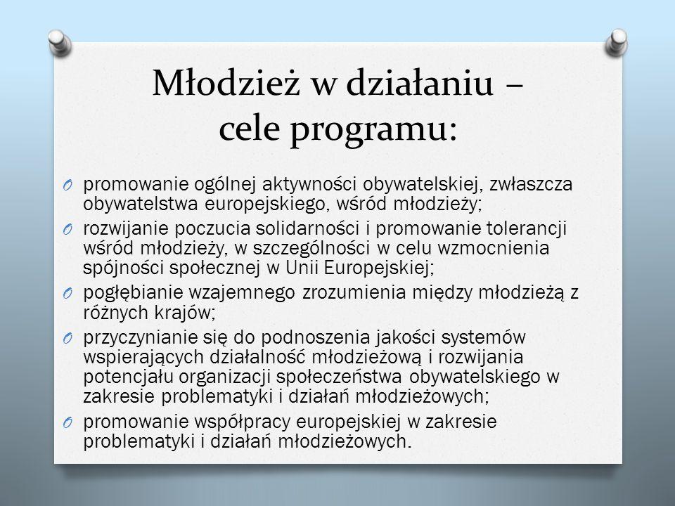 Młodzież w działaniu – cele programu: O promowanie ogólnej aktywności obywatelskiej, zwłaszcza obywatelstwa europejskiego, wśród młodzieży; O rozwijan