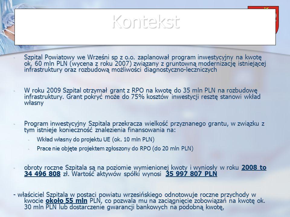 Powiat Wrzesiński Kontekst - Szpital Powiatowy we Wrześni sp z o.o.