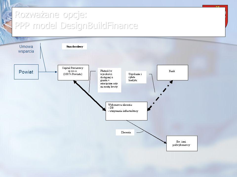 Powiat Wrzesiński Rozważane opcje: PPP model DesignBuildFinance Powiat Umowa wsparcia
