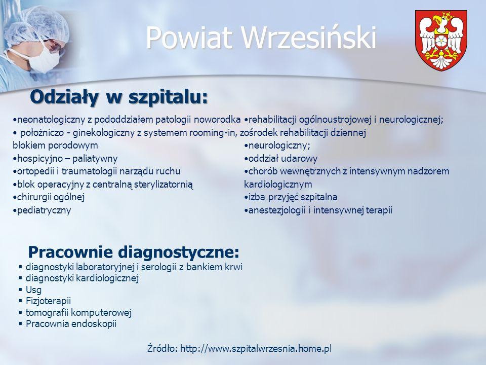 Powiat Wrzesiński Zakładane rozmieszczenie oddziałów szpitalnych