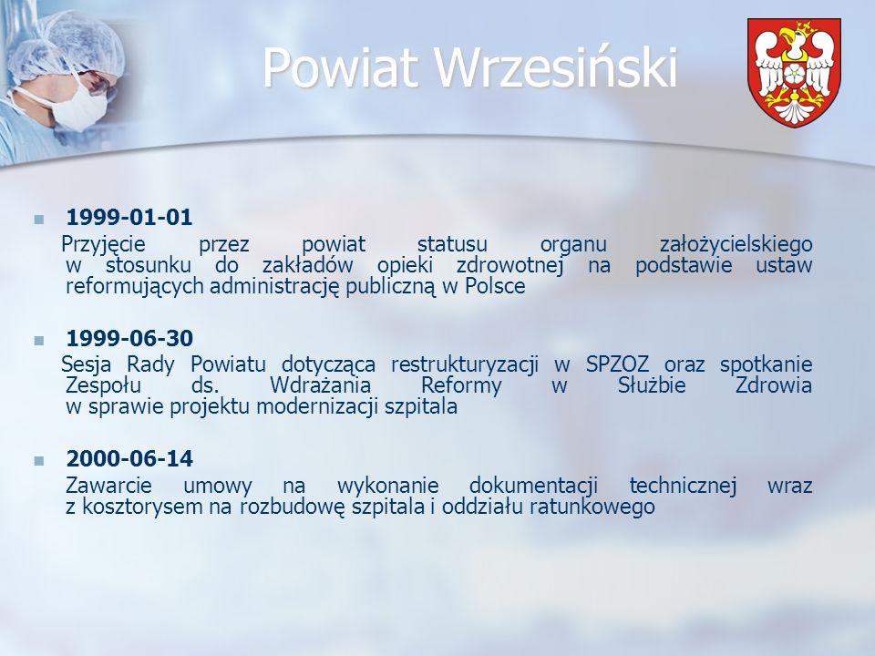 Powiat Wrzesiński 1999-01-01 Przyjęcie przez powiat statusu organu założycielskiego w stosunku do zakładów opieki zdrowotnej na podstawie ustaw reformujących administrację publiczną w Polsce 1999-06-30 Sesja Rady Powiatu dotycząca restrukturyzacji w SPZOZ oraz spotkanie Zespołu ds.