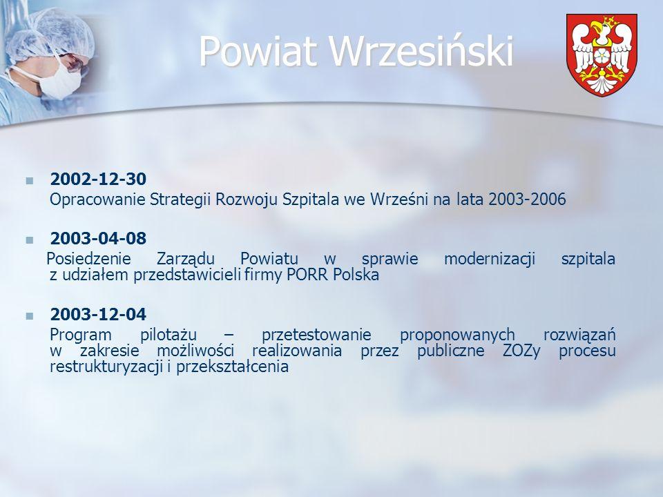 Powiat Wrzesiński 2008-05-27 Nadzwyczajne Zgromadzenie Wspólników Spółki Szpital Powiatowy we Wrześni Sp.