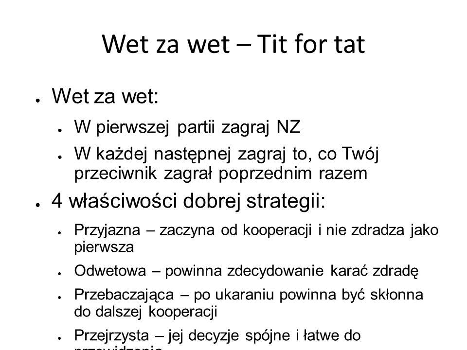 Wet za wet – Tit for tat Wet za wet: W pierwszej partii zagraj NZ W każdej następnej zagraj to, co Twój przeciwnik zagrał poprzednim razem 4 właściwoś