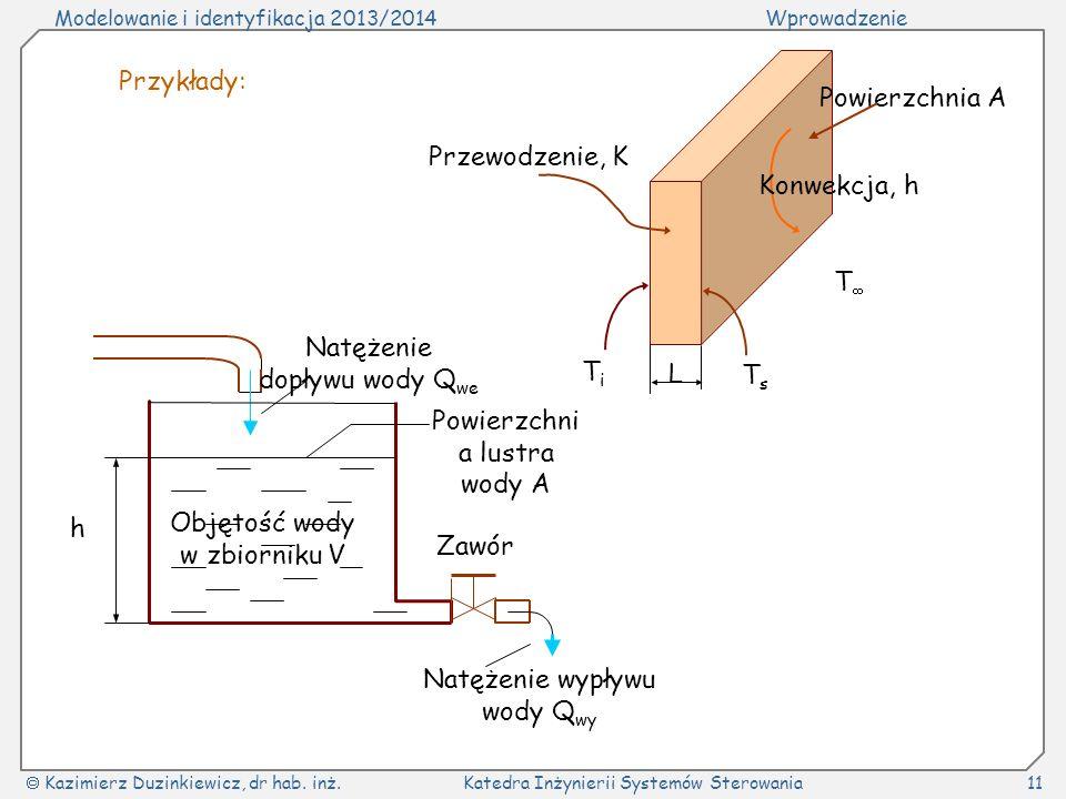 Modelowanie i identyfikacja 2013/2014Wprowadzenie Kazimierz Duzinkiewicz, dr hab. inż.Katedra Inżynierii Systemów Sterowania11 Przykłady: L Powierzchn