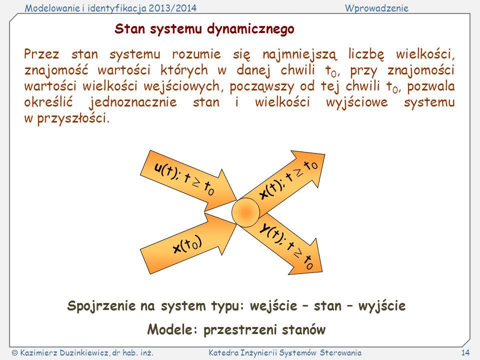 Modelowanie i identyfikacja 2013/2014Wprowadzenie Kazimierz Duzinkiewicz, dr hab. inż.Katedra Inżynierii Systemów Sterowania14 y(t); t t 0 x(t); t t 0