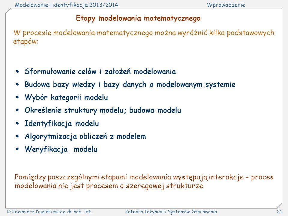 Modelowanie i identyfikacja 2013/2014Wprowadzenie Kazimierz Duzinkiewicz, dr hab. inż.Katedra Inżynierii Systemów Sterowania21 Etapy modelowania matem