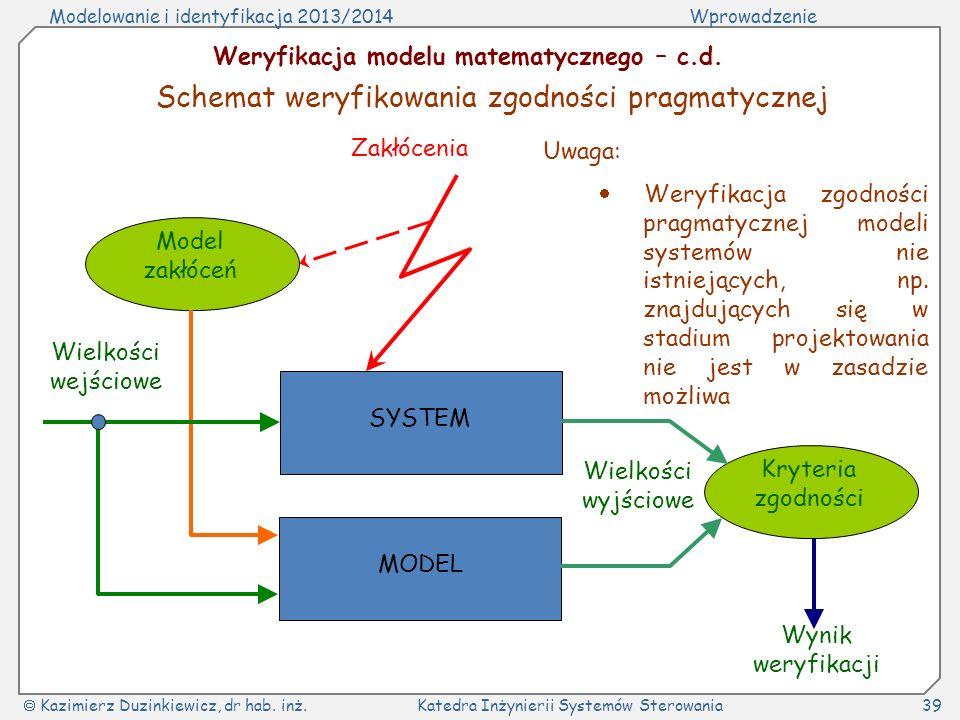 Modelowanie i identyfikacja 2013/2014Wprowadzenie Kazimierz Duzinkiewicz, dr hab. inż.Katedra Inżynierii Systemów Sterowania39 SYSTEM MODEL Zakłócenia
