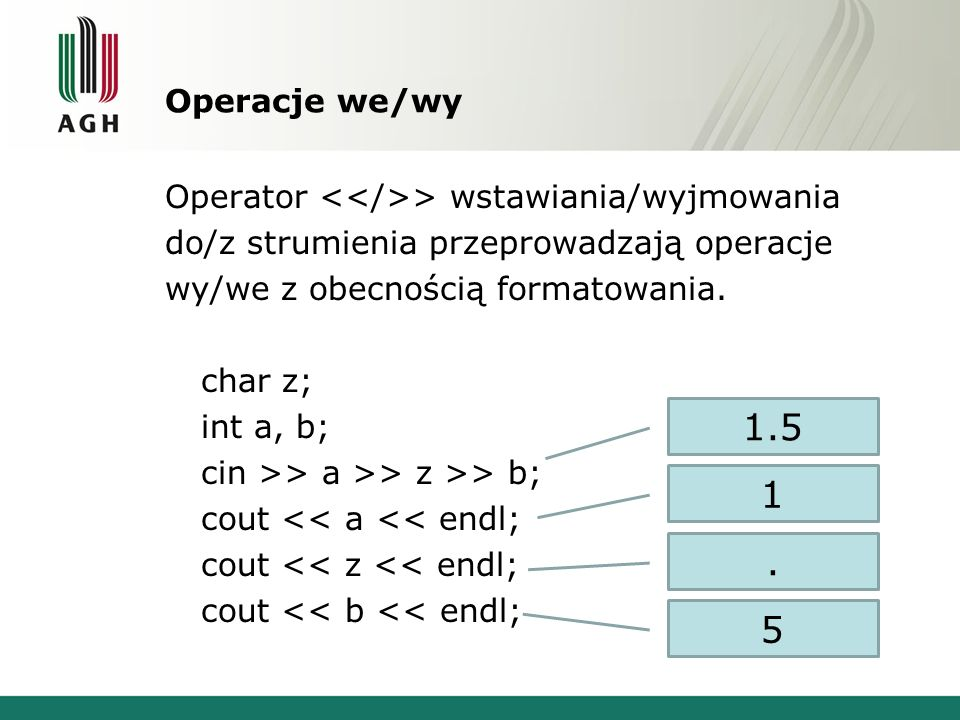 Operacje we/wy Operator > wstawiania/wyjmowania do/z strumienia przeprowadzają operacje wy/we z obecnością formatowania. char z; int a, b; cin >> a >>