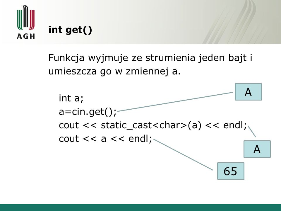 int get() Funkcja wyjmuje ze strumienia jeden bajt i umieszcza go w zmiennej a. int a; a=cin.get(); cout (a) << endl; cout << a << endl; A A 65