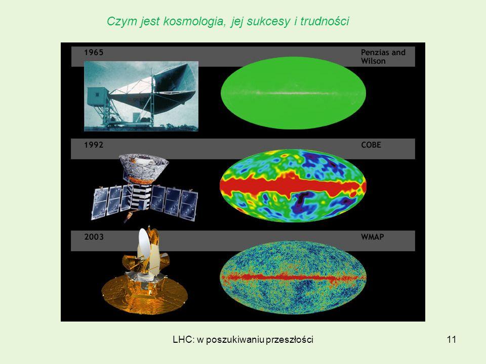 LHC: w poszukiwaniu przeszłości11 Czym jest kosmologia, jej sukcesy i trudności