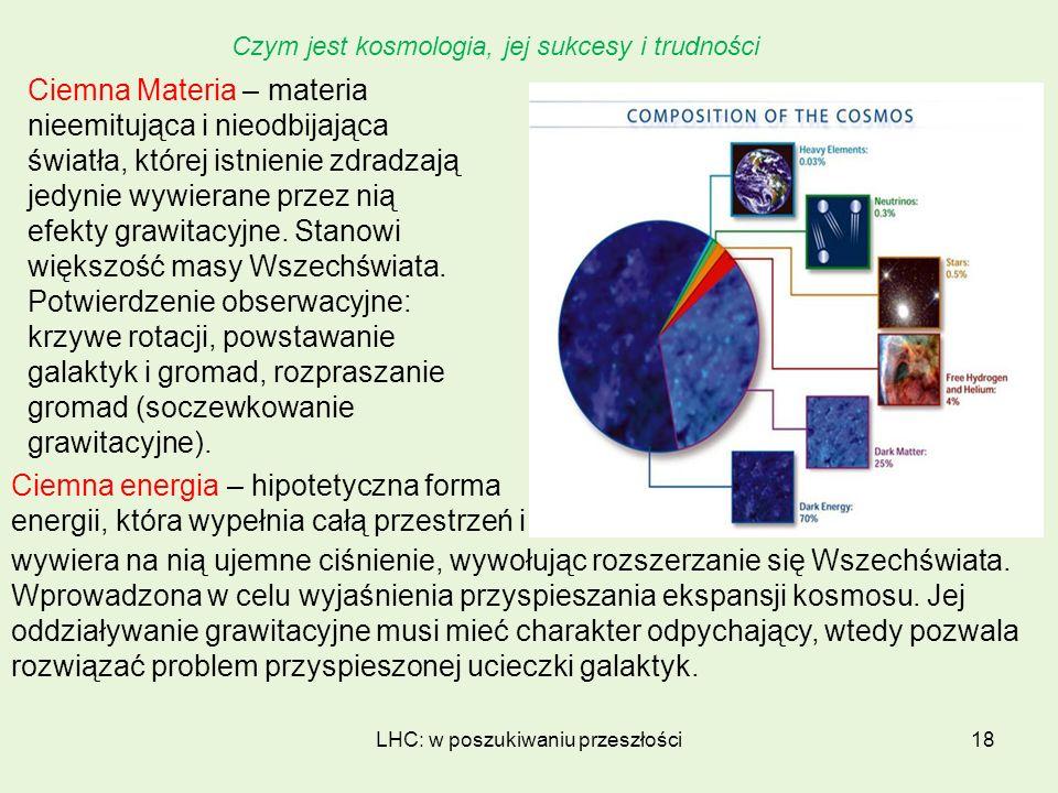 LHC: w poszukiwaniu przeszłości18 Czym jest kosmologia, jej sukcesy i trudności Ciemna Materia – materia nieemitująca i nieodbijająca światła, której
