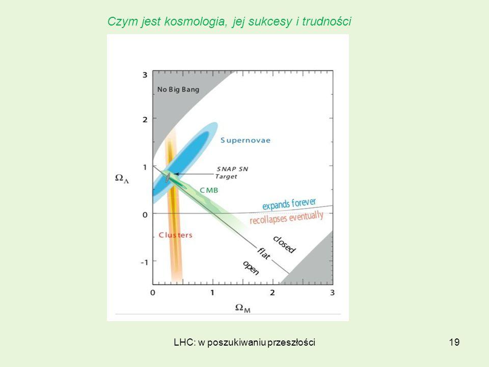 LHC: w poszukiwaniu przeszłości19 Czym jest kosmologia, jej sukcesy i trudności