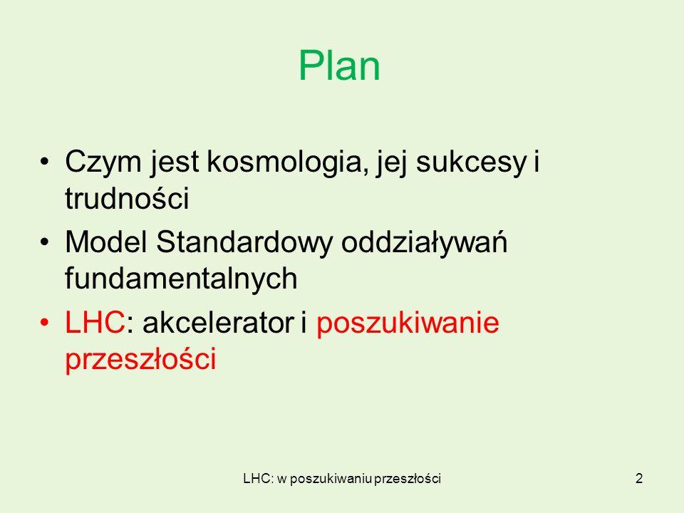 Plan Czym jest kosmologia, jej sukcesy i trudności Model Standardowy oddziaływań fundamentalnych LHC: akcelerator i poszukiwanie przeszłości LHC: w po