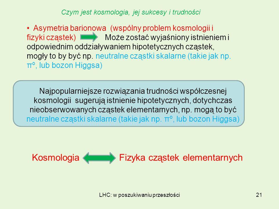 LHC: w poszukiwaniu przeszłości21 Czym jest kosmologia, jej sukcesy i trudności Najpopularniejsze rozwiązania trudności współczesnej kosmologii sugeru