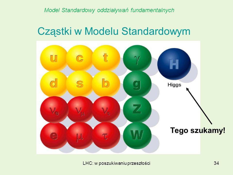 LHC: w poszukiwaniu przeszłości34 Cząstki w Modelu Standardowym Tego szukamy! Model Standardowy oddziaływań fundamentalnych