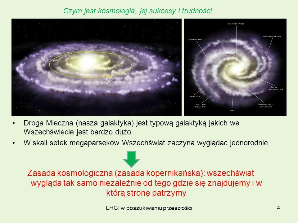 Obserwacja: Droga Mleczna (nasza galaktyka) jest typową galaktyką jakich we Wszechświecie jest bardzo dużo. W skali setek megaparseków Wszechświat zac