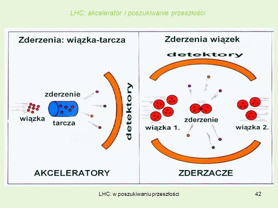 LHC: w poszukiwaniu przeszłości42 LHC: akcelerator i poszukiwanie przeszłości