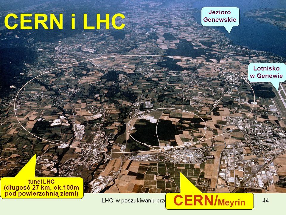 LHC: w poszukiwaniu przeszłości44 CERN i LHC tunel LHC (długość 27 km, ok.100m pod powierzchnią ziemi) CERN/ Meyrin Lotnisko w Genewie Jezioro Genewsk