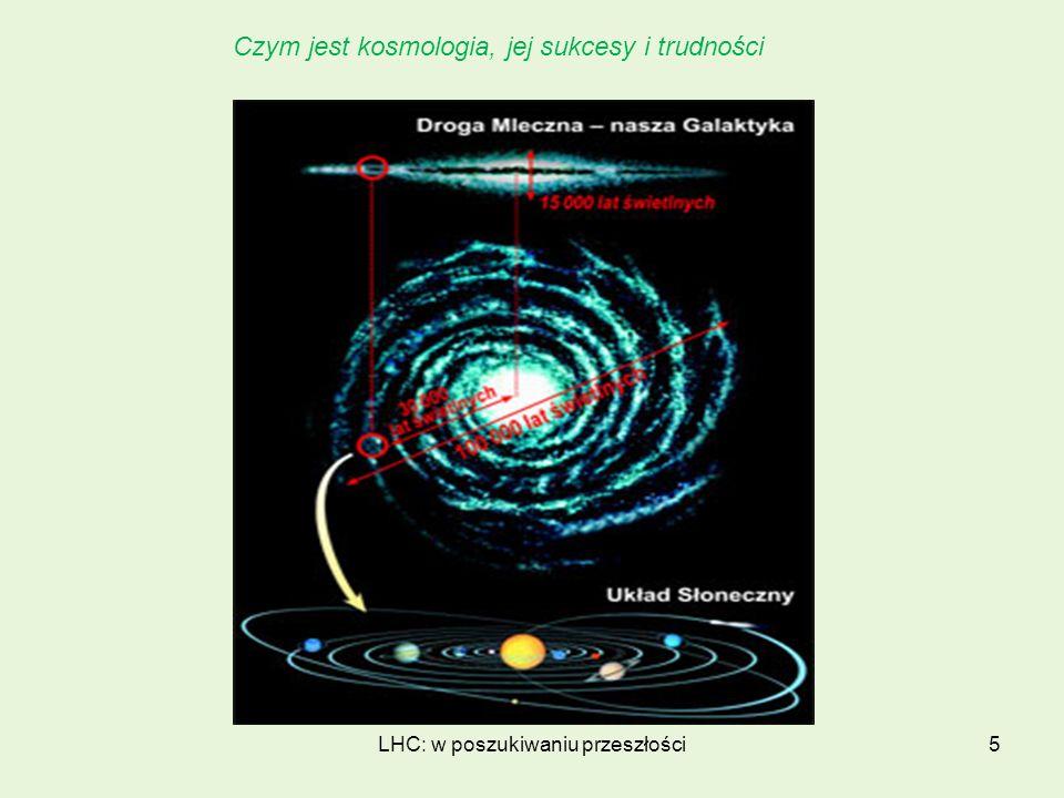 LHC: w poszukiwaniu przeszłości26 Model Standardowy oddziaływań fundamentalnych ?