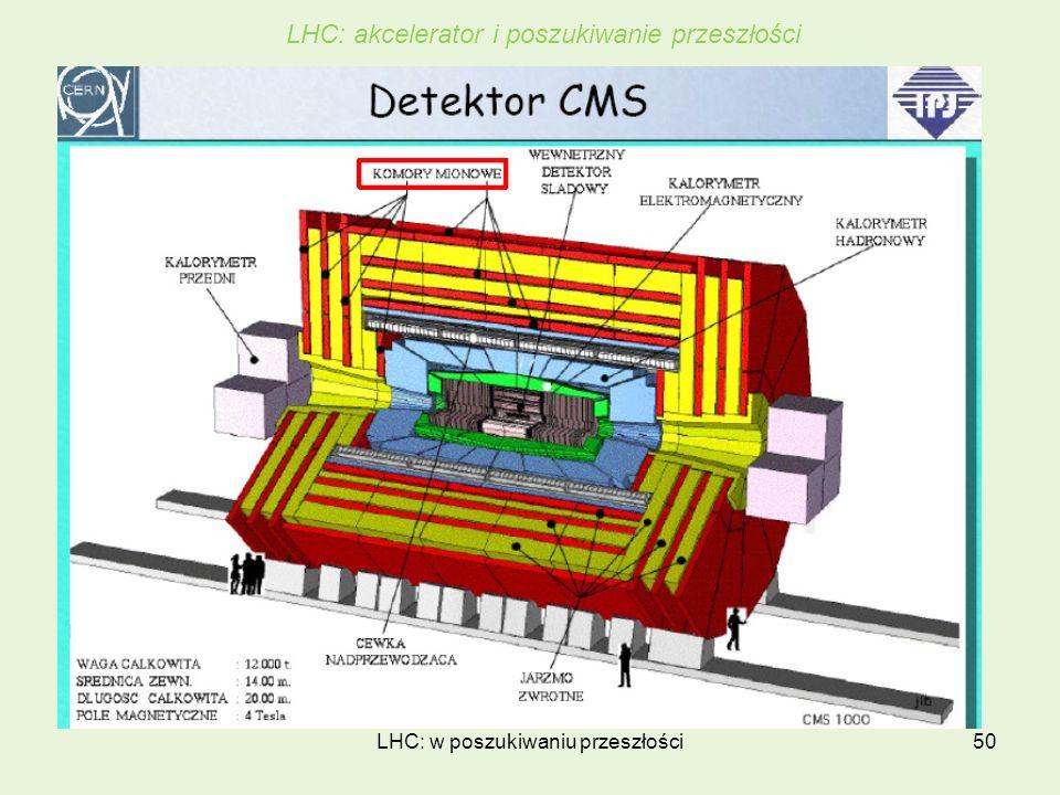LHC: w poszukiwaniu przeszłości50 LHC: akcelerator i poszukiwanie przeszłości