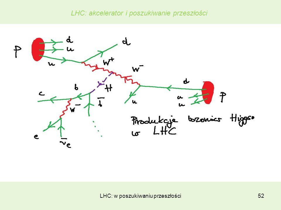 LHC: w poszukiwaniu przeszłości52 LHC: akcelerator i poszukiwanie przeszłości
