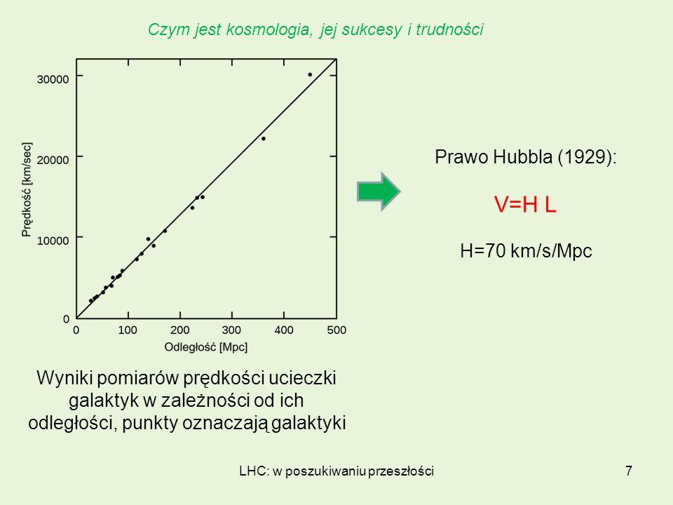 Prawo Hubbla + Zasada Kosmologiczna + Termodynamika LHC: w poszukiwaniu przeszłości8 Istniała pierwotna osobliwość (Big Bang) Odległości we Wszechświecie ewoluują zgodnie z r(t) = a(t)r Temperatura we Wszechświecie maleje T(t)~1/a(t) Czym jest kosmologia, jej sukcesy i trudności