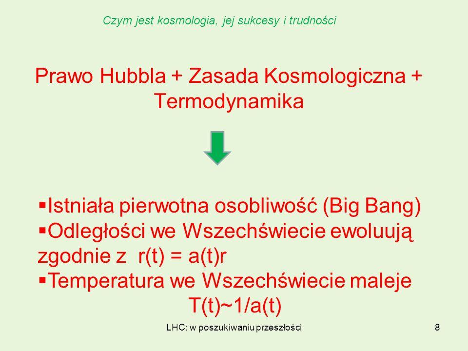Prawo Hubbla + Zasada Kosmologiczna + Termodynamika LHC: w poszukiwaniu przeszłości8 Istniała pierwotna osobliwość (Big Bang) Odległości we Wszechświe