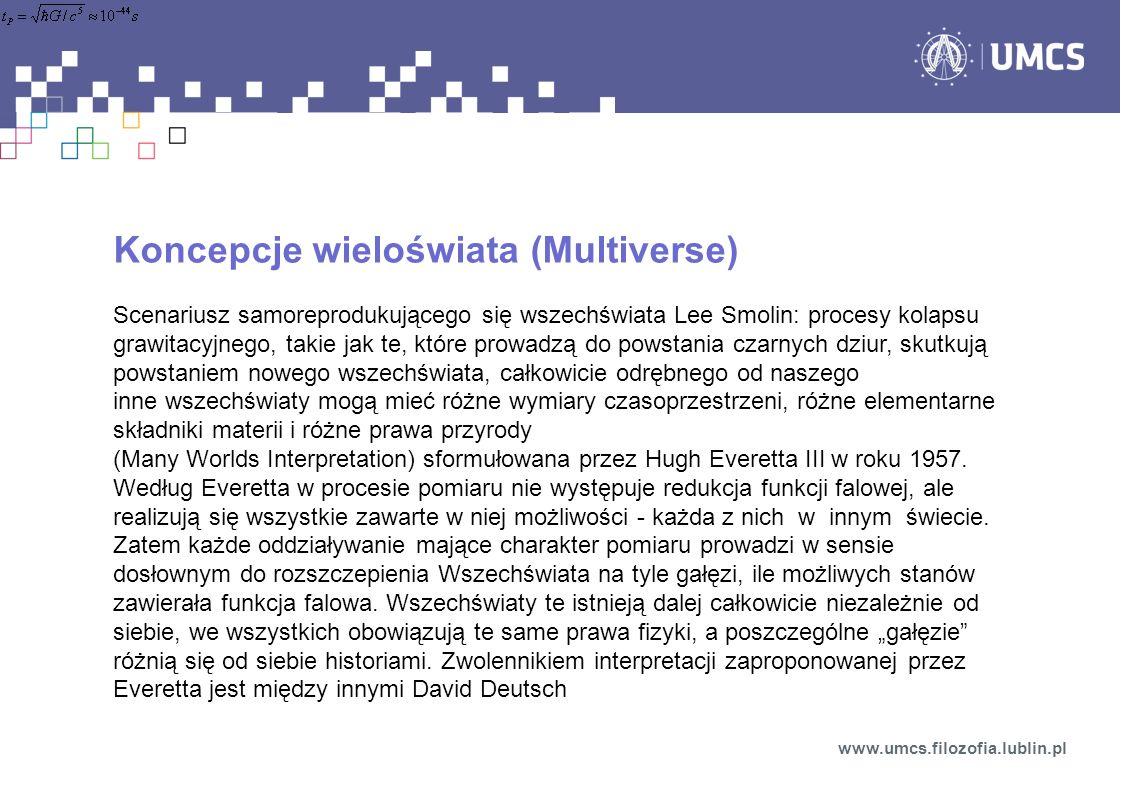 Koncepcje wieloświata (Multiverse) Scenariusz samoreprodukującego się wszechświata Lee Smolin: procesy kolapsu grawitacyjnego, takie jak te, które pro