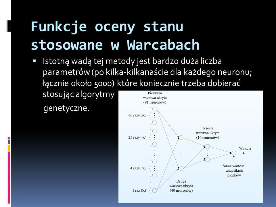 Funkcje oceny stanu stosowane w Warcabach Istotną wadą tej metody jest bardzo duża liczba parametrów (po kilka-kilkanaście dla każdego neuronu; łączni
