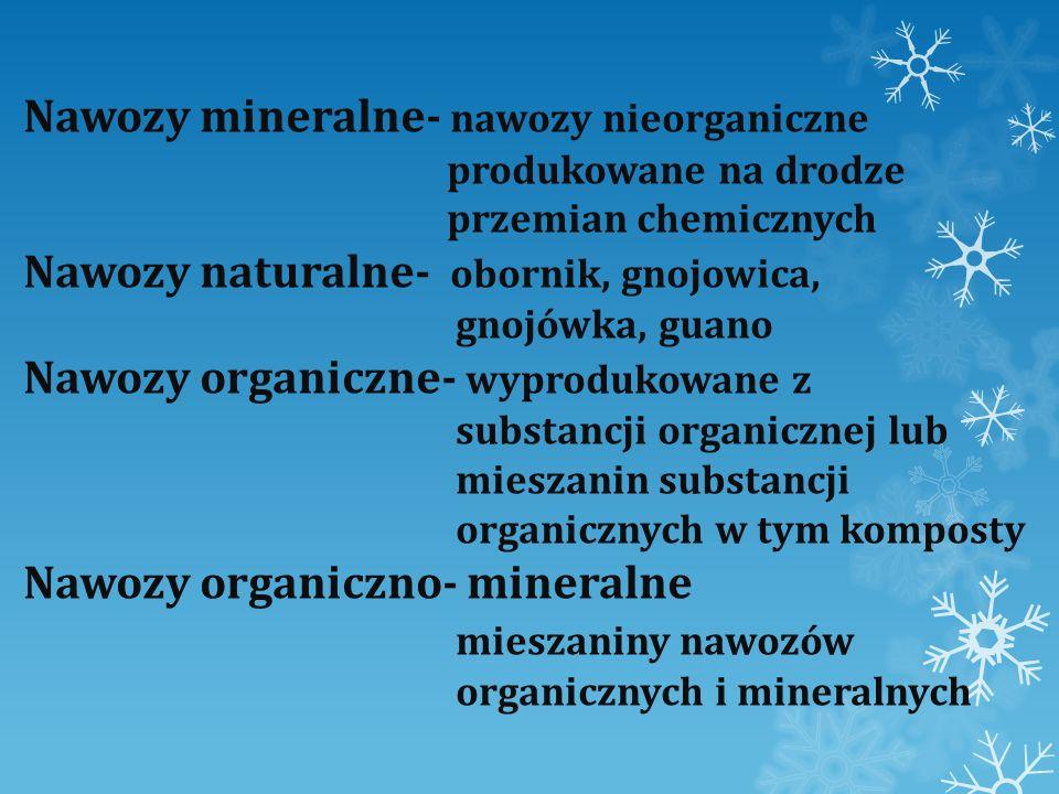 Nawozy mineralne- nawozy nieorganiczne produkowane na drodze przemian chemicznych Nawozy naturalne- obornik, gnojowica, gnojówka, guano Nawozy organic