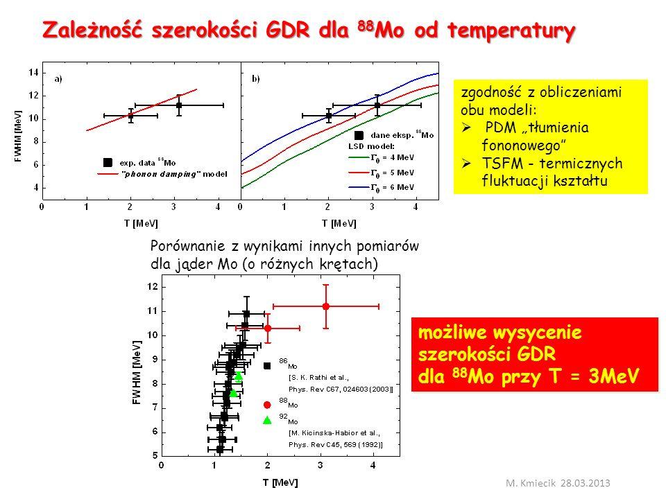 Zależność szerokości GDR dla 88 Mo od temperatury M.